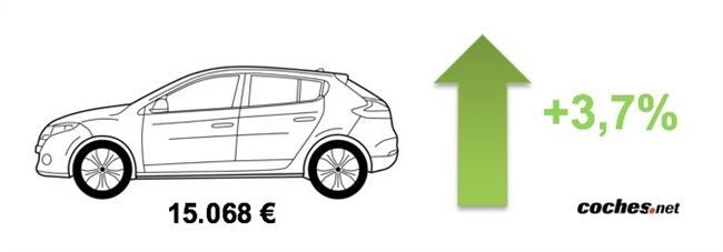 Autocasión MID Car vehículos segunda mano Madrid, Torrejón de Ardoz, los coches usados se encarecen un 3,7% en julio y superan los 15.000 euros de media